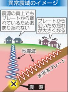 小笠原諸島 地震 地図 震源