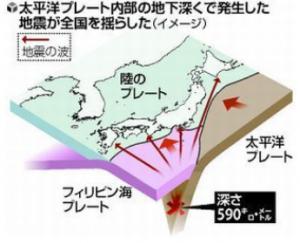 小笠原自身 地図