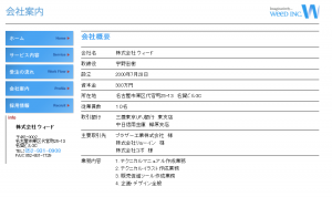宇野昌磨 父親 会社 ホームページ 場所